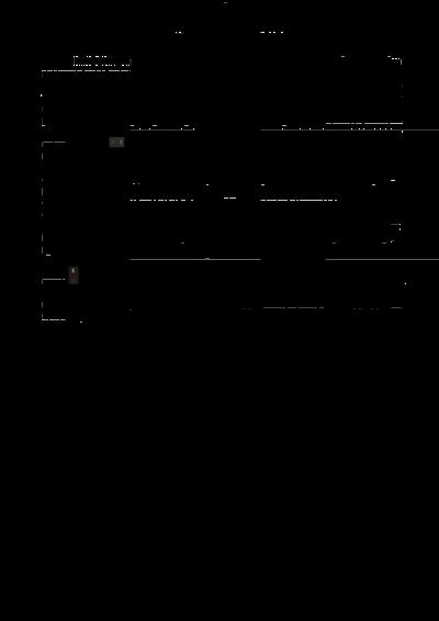 Перечень приборов измерения температуры от ТТФ Современные приборы