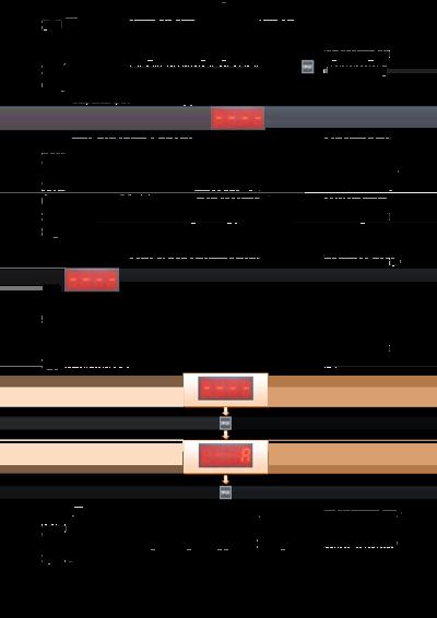 Настройка терморегулятора ТРМ1