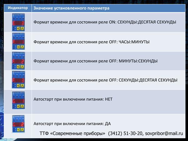 Каталог реле времени от ТТФ Современные приборы в Ижевске