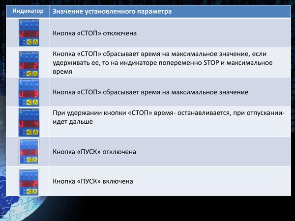 КИПиА в Ижевске от ТТФ Современные приборы