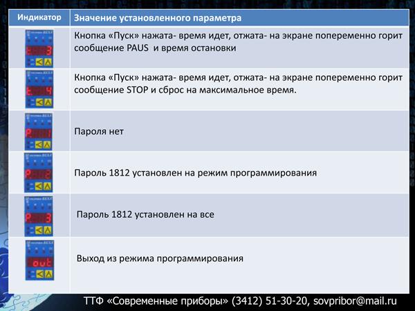 Таймеры и реле времени в Ижевске от ТТФ Современные приборы