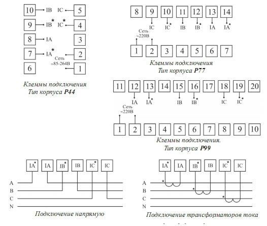 Амперметры от ООО Современные приборы в г. Ижевск