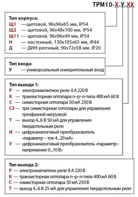 Модификации ТРМ10 от ООО Современные приборы в г. Ижевске