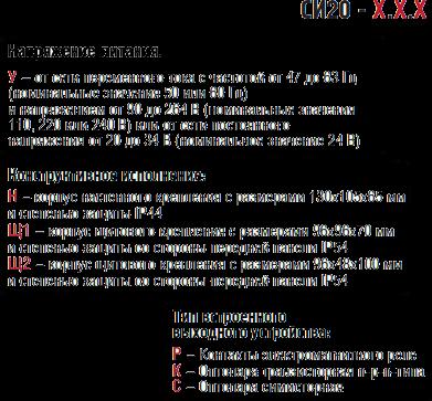 Схема заказа СИ20